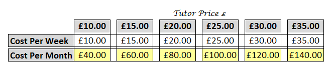 Tutor Price Table