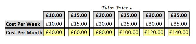 Tutor Price Table